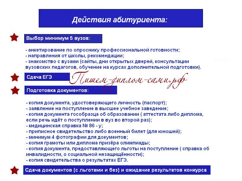 Проверить хозяина по номеру автомобиля Гречков К.В.